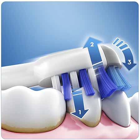 brosse à dents électrique oral-b pro 600 trizone avis